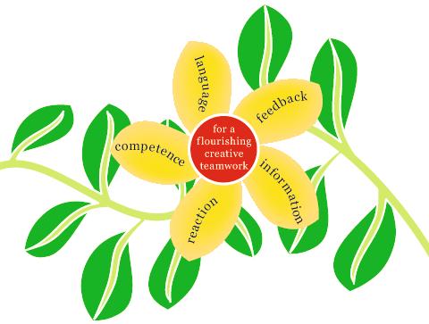 Five_rules_creative_teamwork